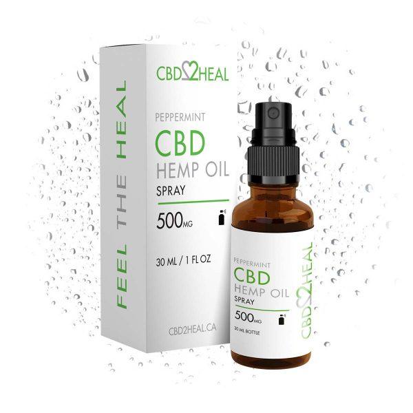 c2h peppermint cbd spray 500mg v2
